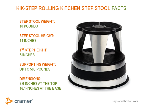 Best Little Stoop Free Rolling Kitchen Step Stool By Kik Step