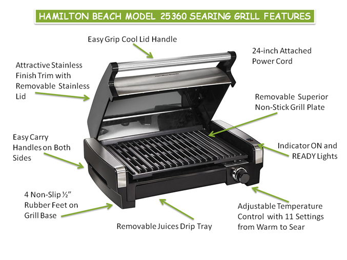 Hamilton Beach Searing Indoor Grill Features