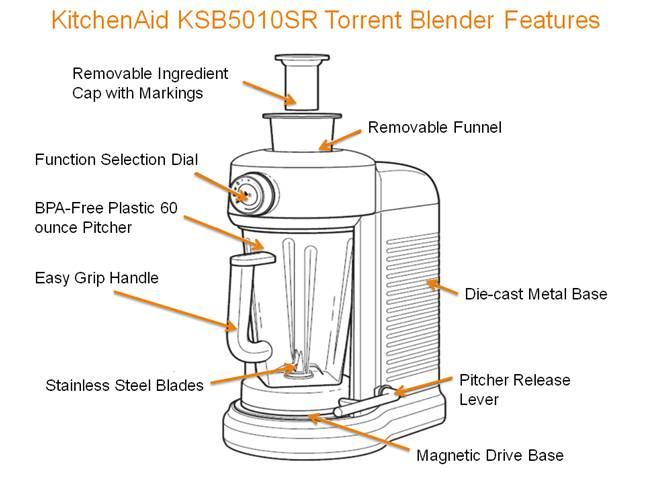 KitchenAid KSB5010SR Torrent Blender Features