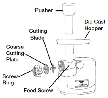 Standalone Electric Food Grinder Parts